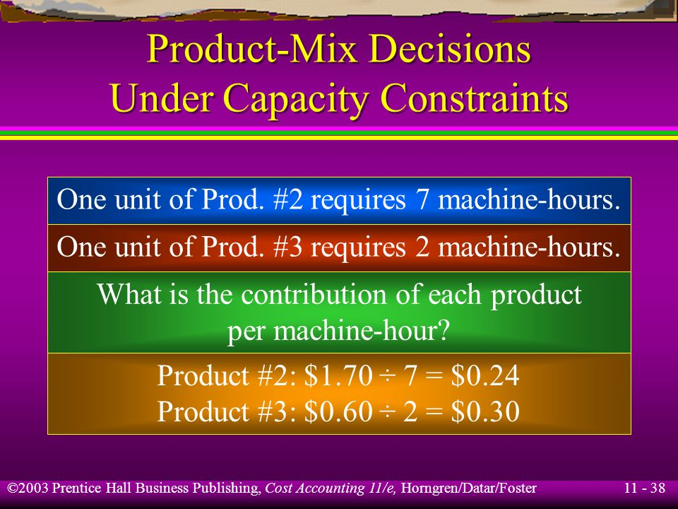 11 - 38 ©2003 Prentice Hall Business Publishing, Cost Accounting 11/e, Horngren/Datar/Foster Product-Mix Decisions Under Capacity Constraints One unit