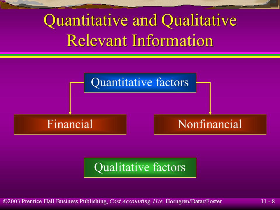 11 - 8 ©2003 Prentice Hall Business Publishing, Cost Accounting 11/e, Horngren/Datar/Foster Quantitative and Qualitative Relevant Information Quantita