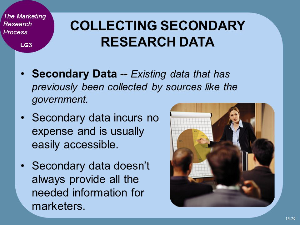 Secondary Data -- Existing data that has previously been collected by sources like the government. COLLECTING SECONDARY RESEARCH DATA Secondary data i