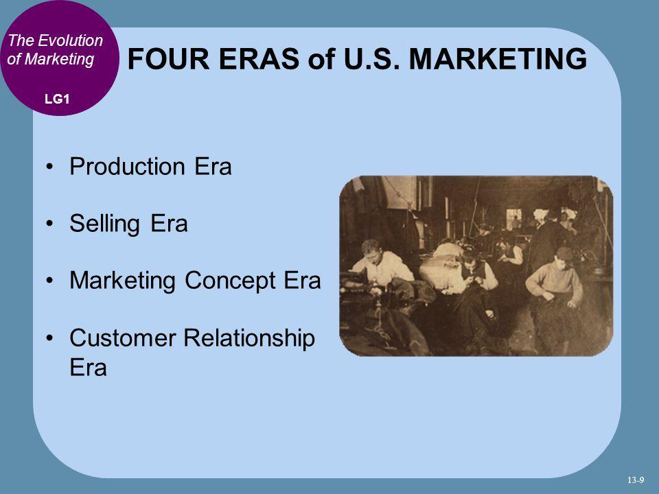 The Evolution of Marketing Production Era Selling Era Marketing Concept Era Customer Relationship Era FOUR ERAS of U.S. MARKETING LG1 13-9