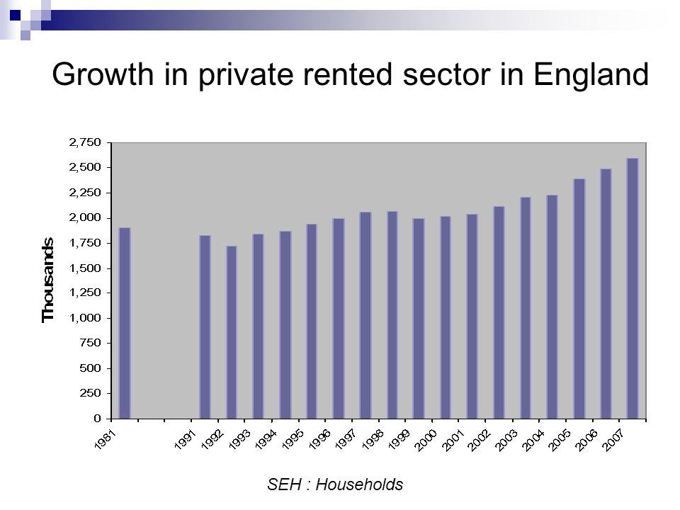 Proportion of working households in the Intermediate housing market in 2006 Key