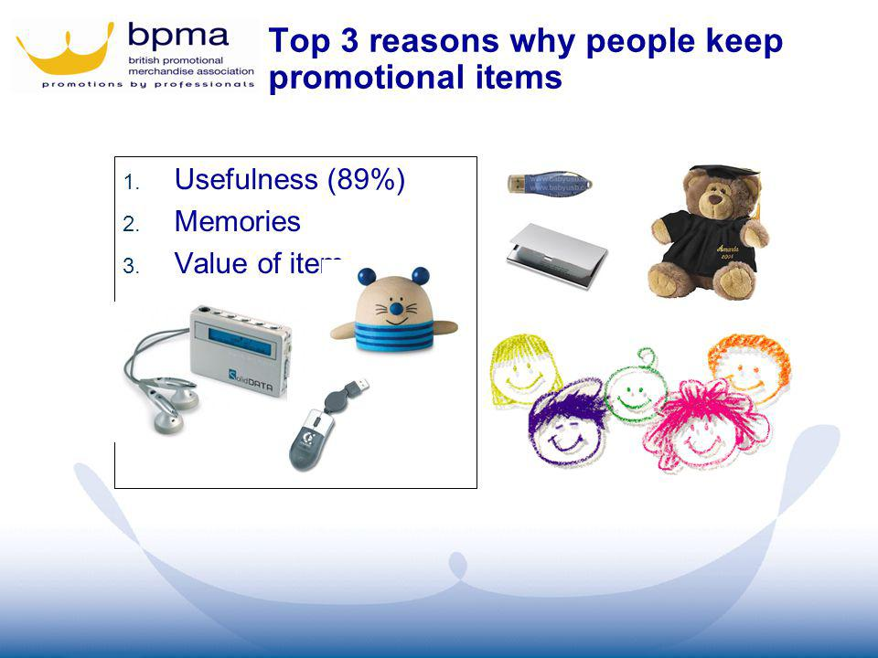 1. Usefulness (89%) 2. Memories 3. Value of item Top 3 reasons why people keep promotional items