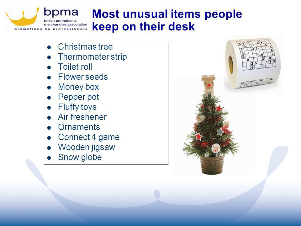 Christmas tree Thermometer strip Toilet roll Flower seeds Money box Pepper pot Fluffy toys Air freshener Ornaments Connect 4 game Wooden jigsaw Snow globe Most unusual items people keep on their desk