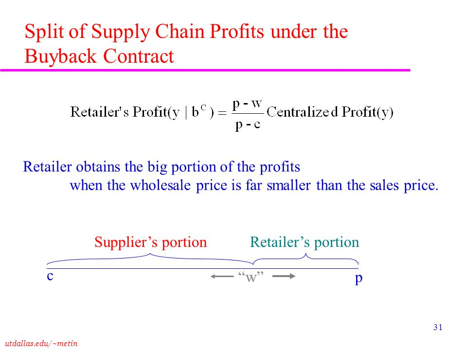 utdallas.edu/~metin 31 Split of Supply Chain Profits under the Buyback Contract Retailer obtains the big portion of the profits when the wholesale pri
