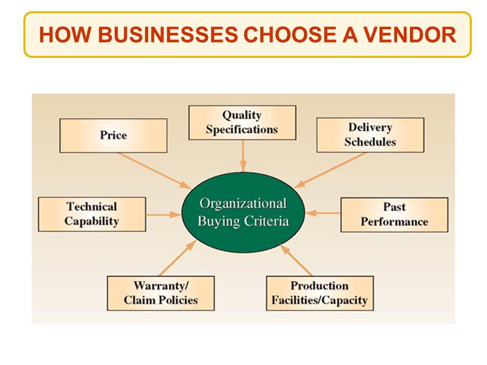 HOW BUSINESSES CHOOSE A VENDOR