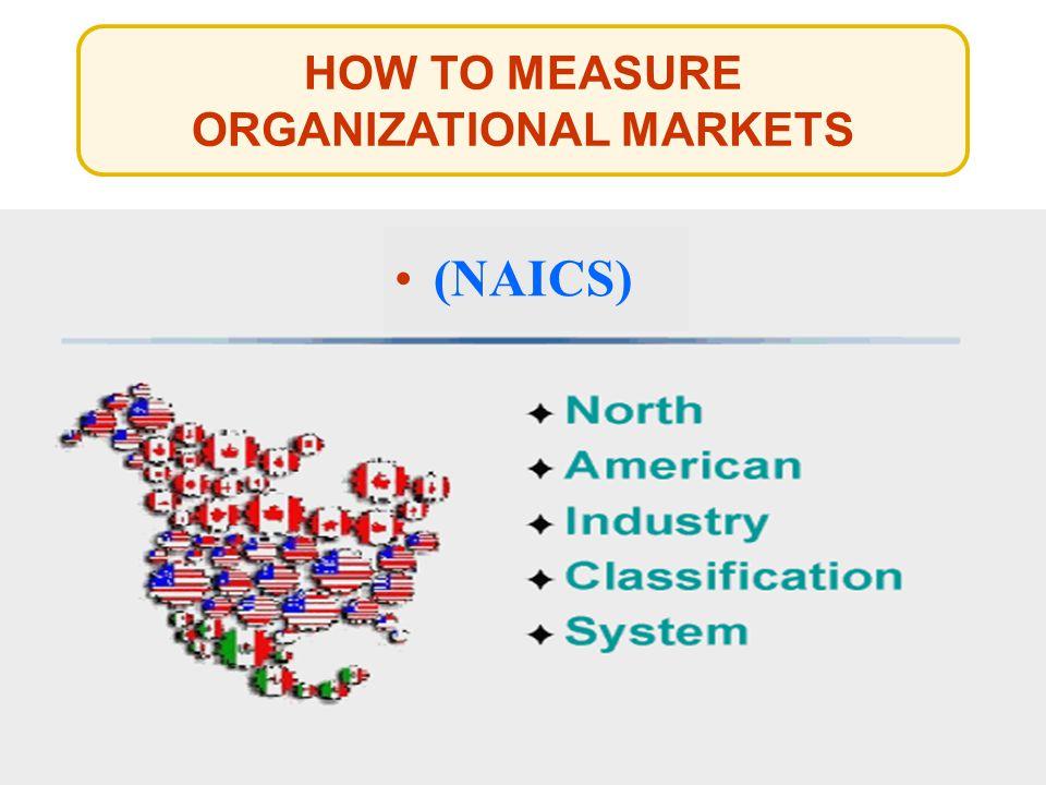 HOW TO MEASURE ORGANIZATIONAL MARKETS (NAICS)