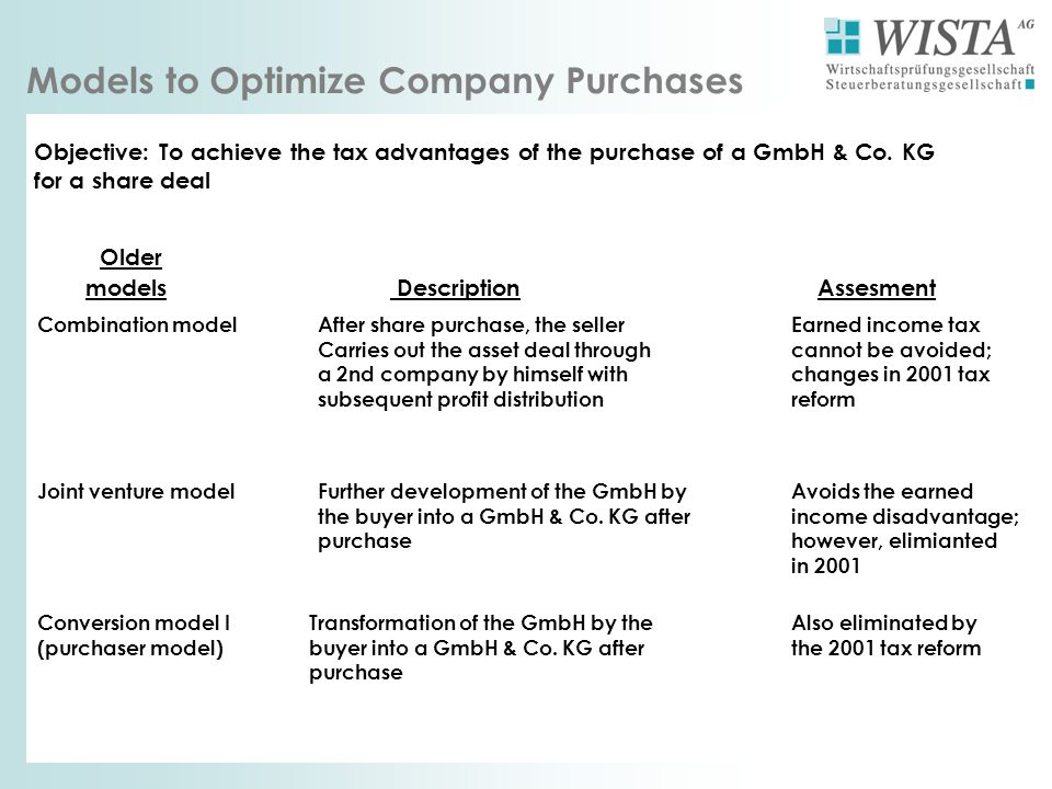 Models to Optimize Company Purchases Objective: To achieve the tax advantages of the purchase of a GmbH & Co. KG for a share deal Older models Descrip