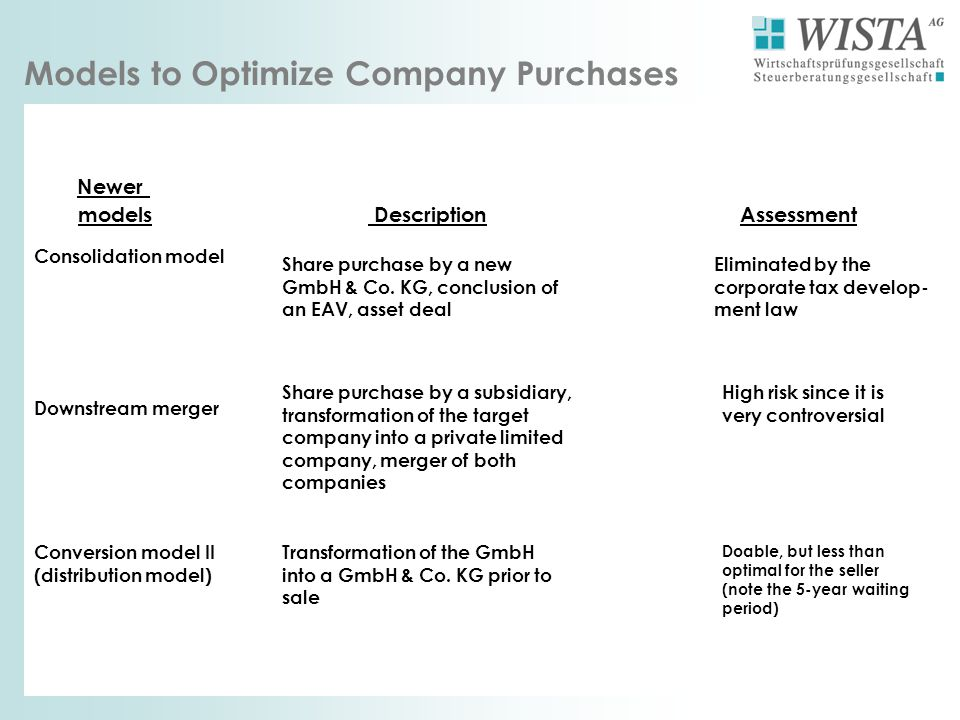 Models to Optimize Company Purchases Newer models Description Assessment Consolidation model Downstream merger Share purchase by a new GmbH & Co. KG,