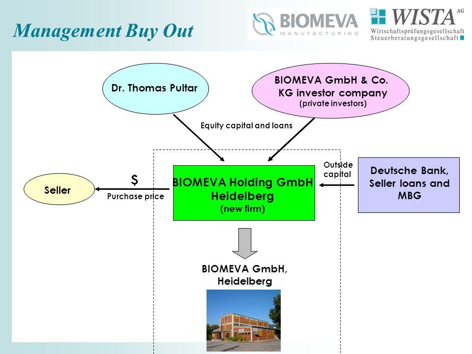Management Buy Out Seller Dr. Thomas Pultar BIOMEVA GmbH & Co. KG investor company (private investors) BIOMEVA Holding GmbH Heidelberg (new firm) BIOM