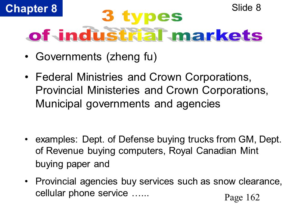Chapter 8 Slide 8 Governments (zheng fu) Federal Ministries and Crown Corporations, Provincial Ministeries and Crown Corporations, Municipal governmen