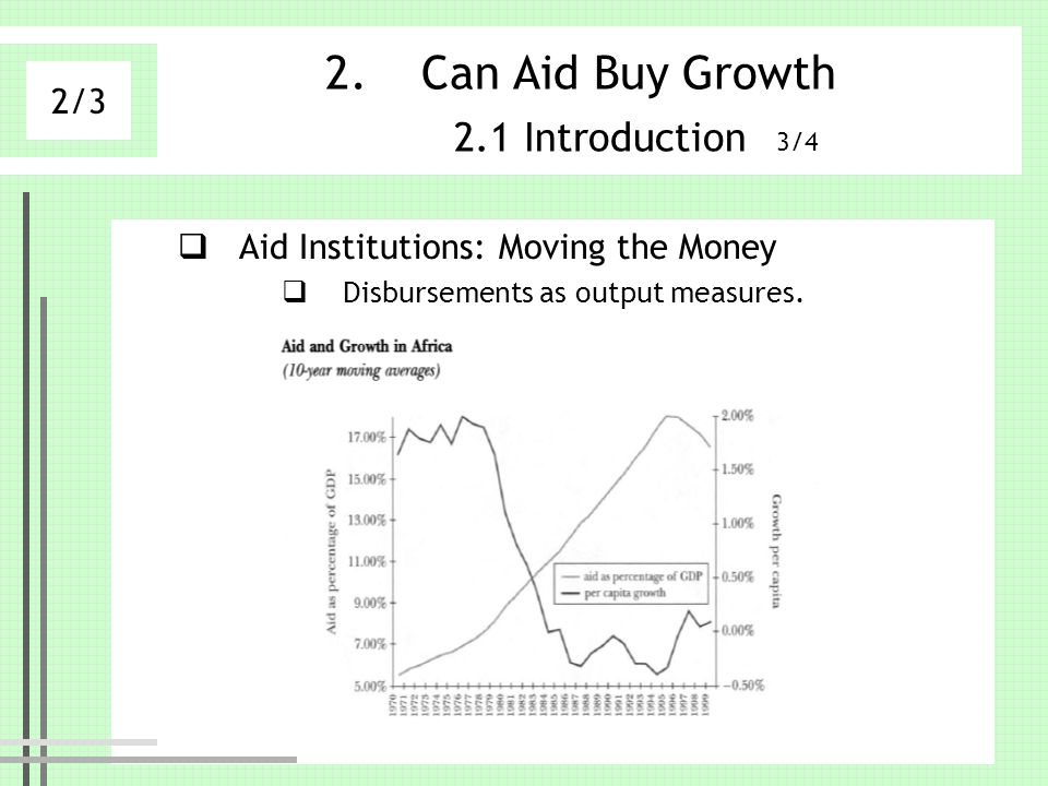 2.Can Aid Buy Growth 2.1 Introduction 3/4 Aid Institutions: Moving the Money Disbursements as output measures.