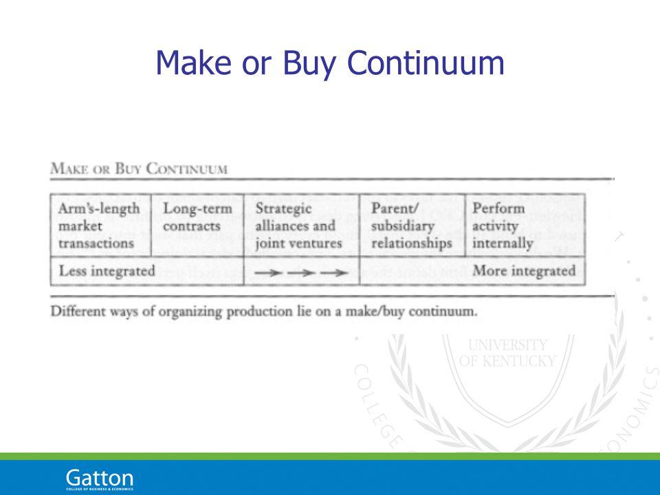 Make or Buy Continuum