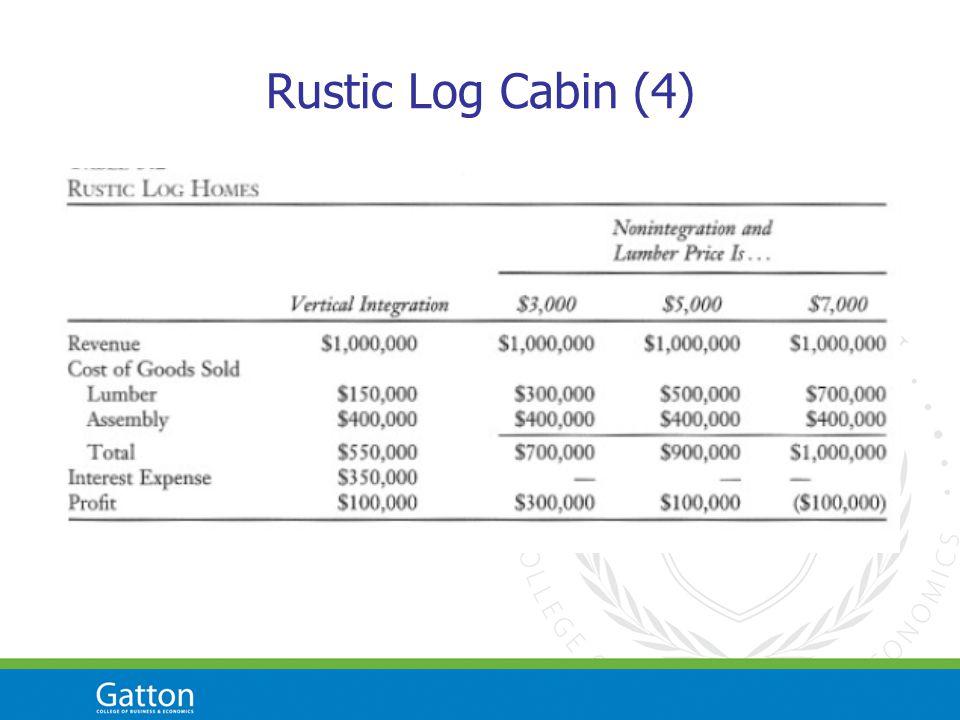 Rustic Log Cabin (4)