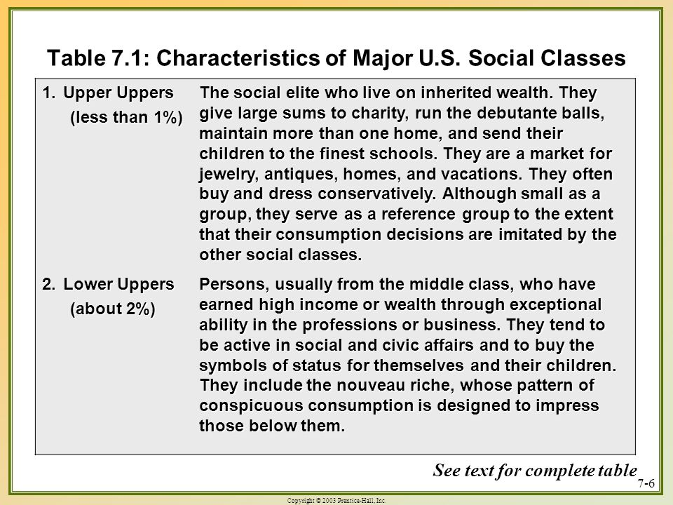 Copyright © 2003 Prentice-Hall, Inc. 7-6 Table 7.1: Characteristics of Major U.S. Social Classes See text for complete table 1.Upper Uppers (less than
