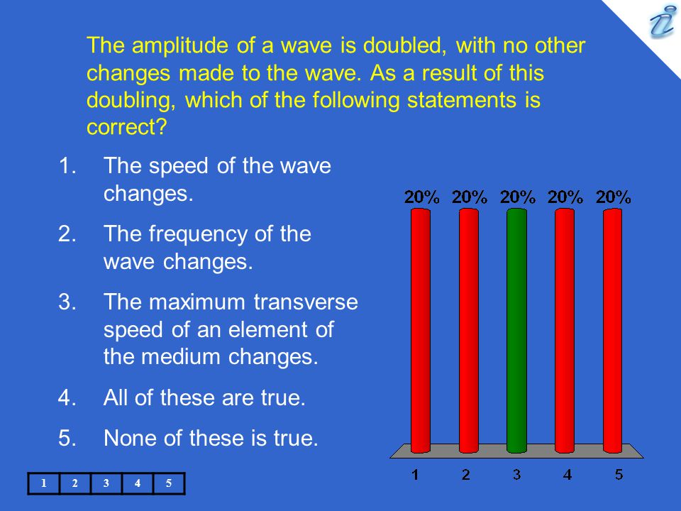 The amplitude of a wave is doubled, with no other changes made to the wave. As a result of this doubling, which of the following statements is correct