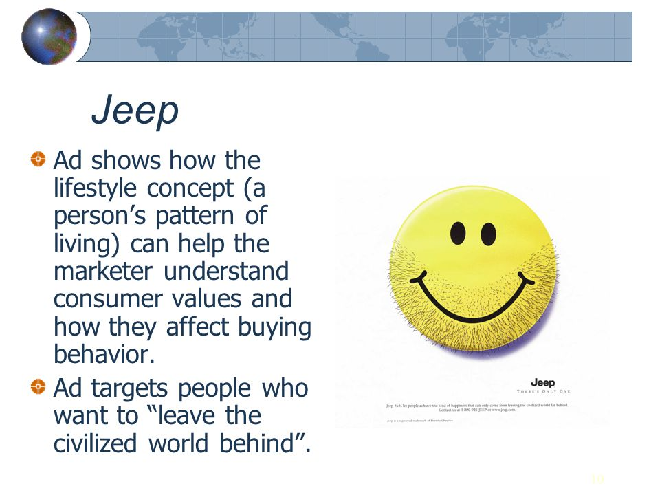 10 Jeep Ad shows how the lifestyle concept (a persons pattern of living) can help the marketer understand consumer values and how they affect buying b