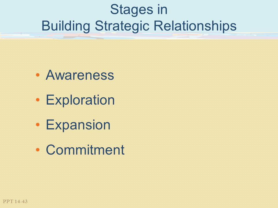 PPT 14-43 Stages in Building Strategic Relationships Awareness Exploration Expansion Commitment