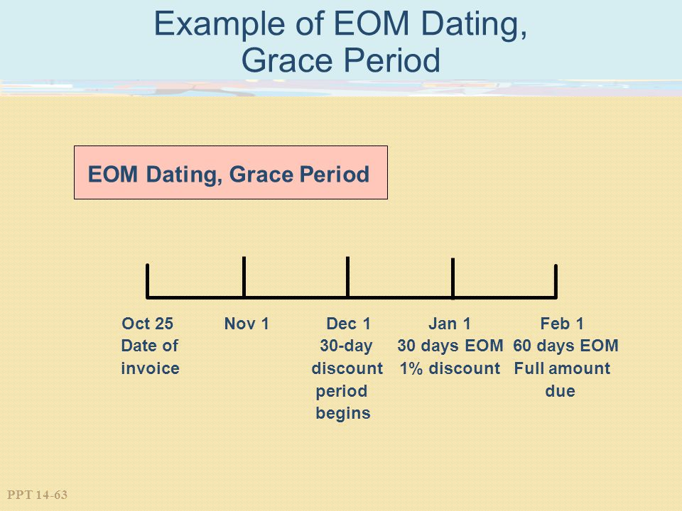 PPT 14-63 Example of EOM Dating, Grace Period EOM Dating, Grace Period Oct 25Nov 1Dec 1Jan 1 Feb 1 Date of 30-day 30 days EOM 60 days EOM invoice disc