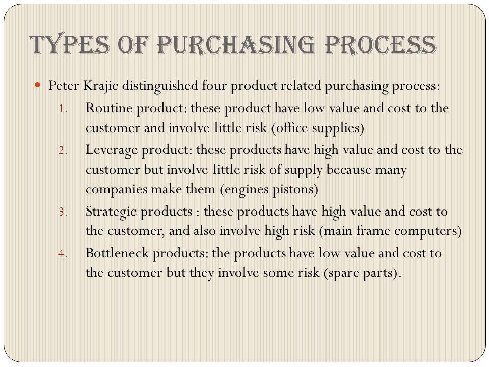 Types of Purchasing Process Peter Krajic distinguished four product related purchasing process: 1. Routine product: these product have low value and c
