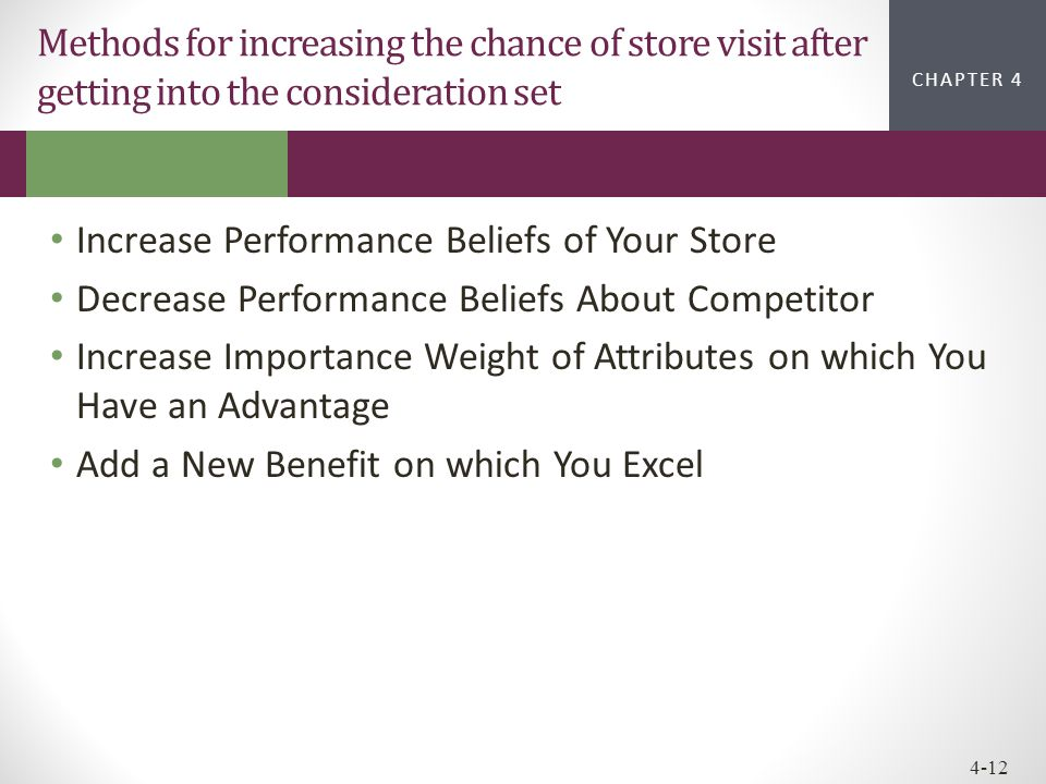 CHAPTER 2CHAPTER 1 CHAPTER 4 4-12 Methods for increasing the chance of store visit after getting into the consideration set Increase Performance Belie