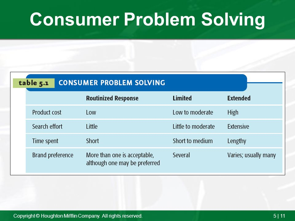 5 | 11Copyright © Houghton Mifflin Company. All rights reserved. Consumer Problem Solving