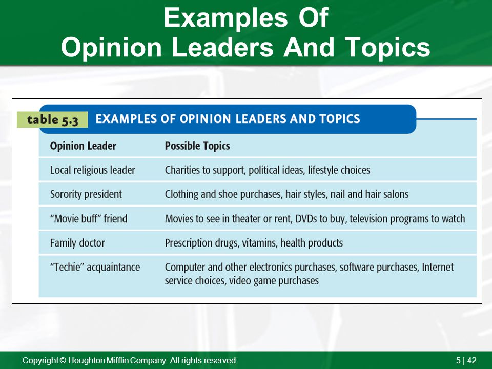 5 | 42Copyright © Houghton Mifflin Company. All rights reserved. Examples Of Opinion Leaders And Topics