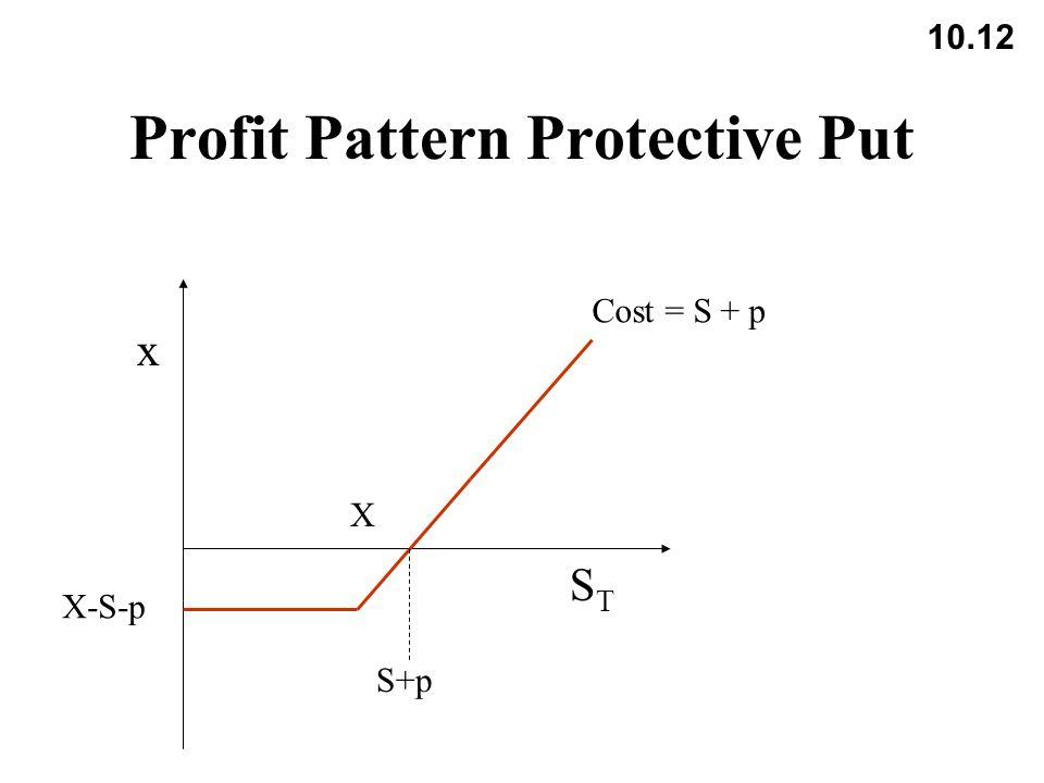 10.12 Profit Pattern Protective Put x STST Cost = S + p X-S-p S+p X