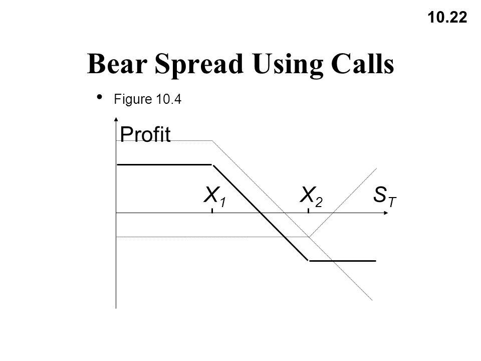 10.22 Bear Spread Using Calls Figure 10.4 X1X1 X2X2 Profit STST