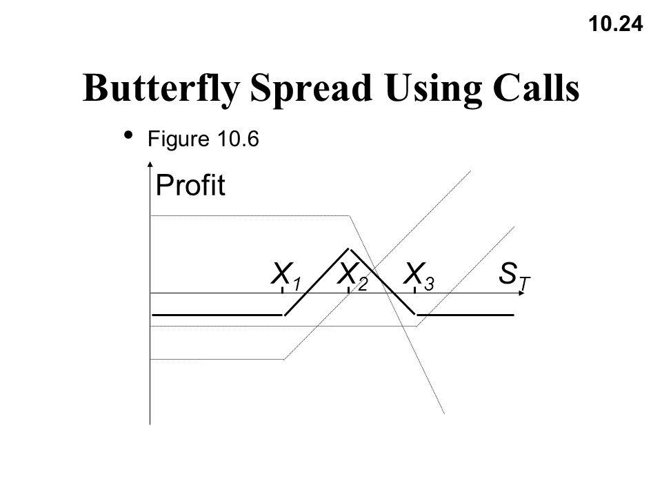 10.24 Butterfly Spread Using Calls Figure 10.6 X1X1 X3X3 Profit STST X2X2