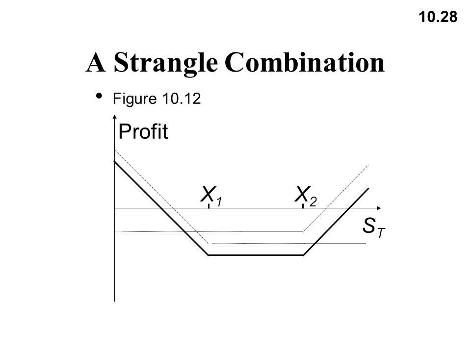 10.28 A Strangle Combination Figure 10.12 X1X1 X2X2 Profit STST