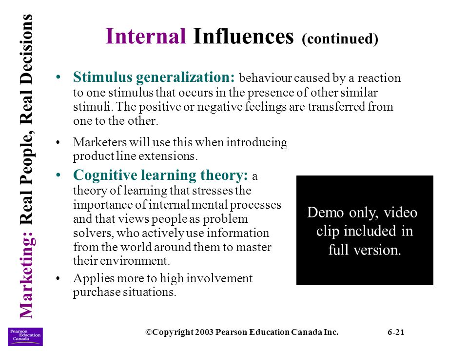 Marketing: Real People, Real Decisions ©Copyright 2003 Pearson Education Canada Inc.6-21 Internal Influences (continued) Stimulus generalization: beha