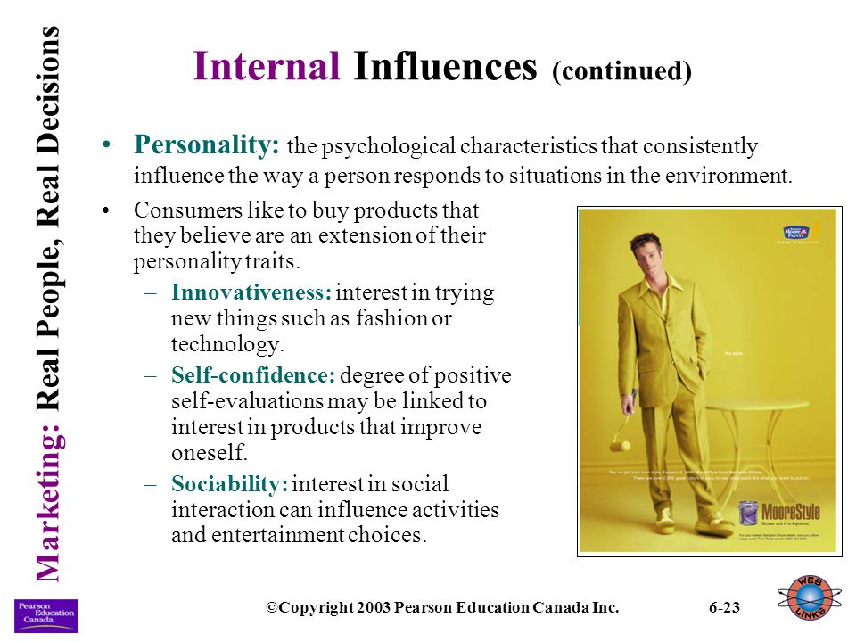 fashion influence on the personality The influence of fashion on everyday life how can a dress or fashion trend communicate the intricate details of our personality and character.