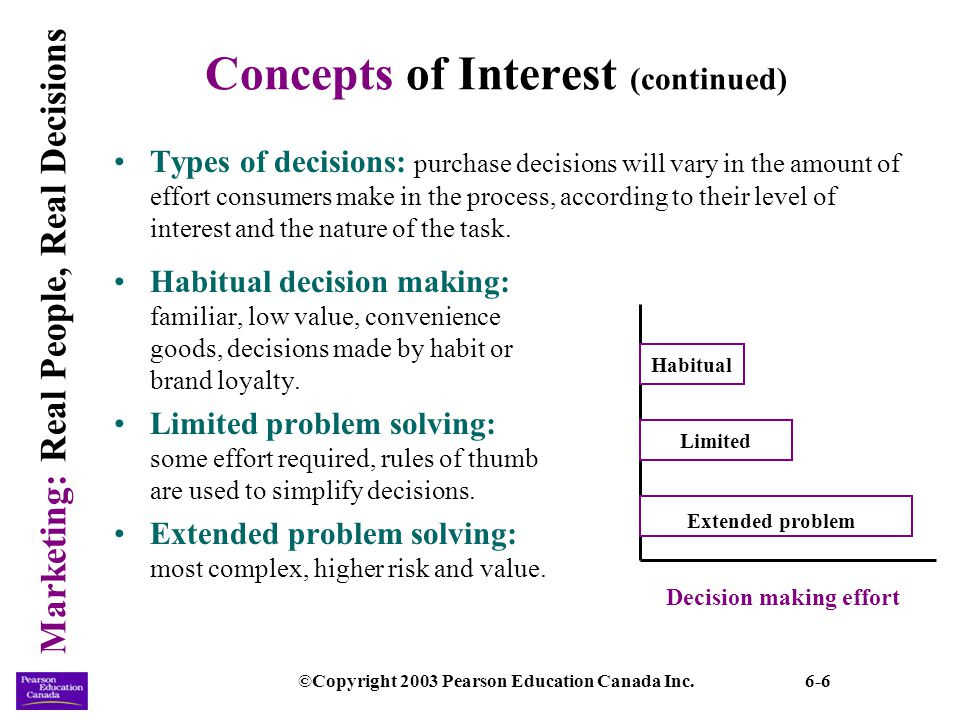 Marketing: Real People, Real Decisions ©Copyright 2003 Pearson Education Canada Inc.6-6 Concepts of Interest (continued) Types of decisions: purchase