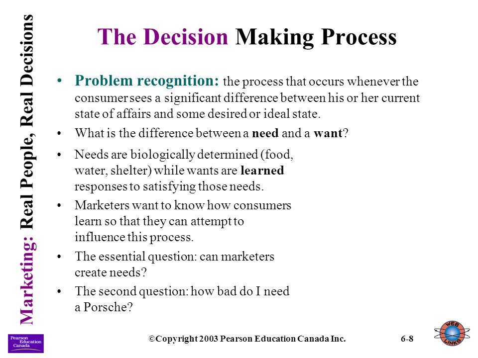 consumer decision making process Consumer decisionmaking process submitted by- neha piyush poonam rajni satvir kaur.