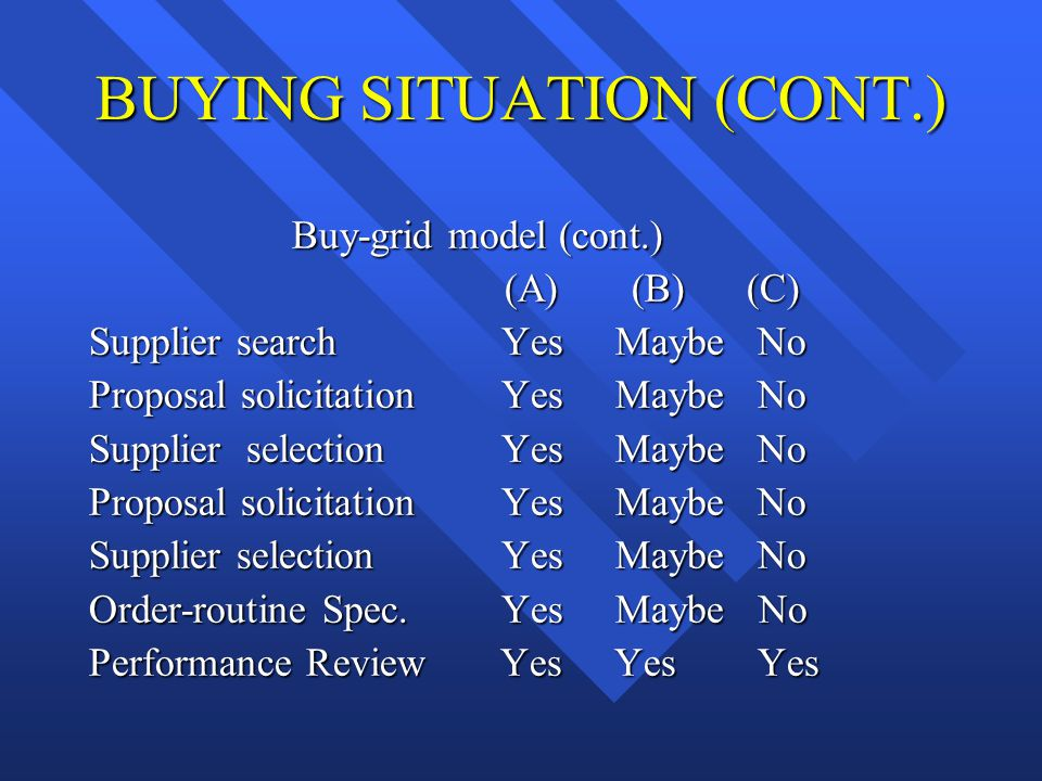 BUYING SITUATION (CONT.) Buy-grid model (cont.) Buy-grid model (cont.) (A) (B) (C) (A) (B) (C) Supplier search Yes Maybe No Proposal solicitation Yes