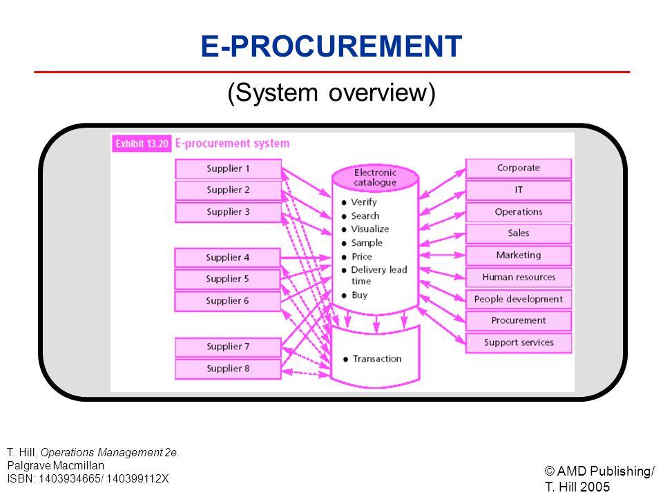 © AMD Publishing/ T. Hill 2005 T. Hill, Operations Management 2e.