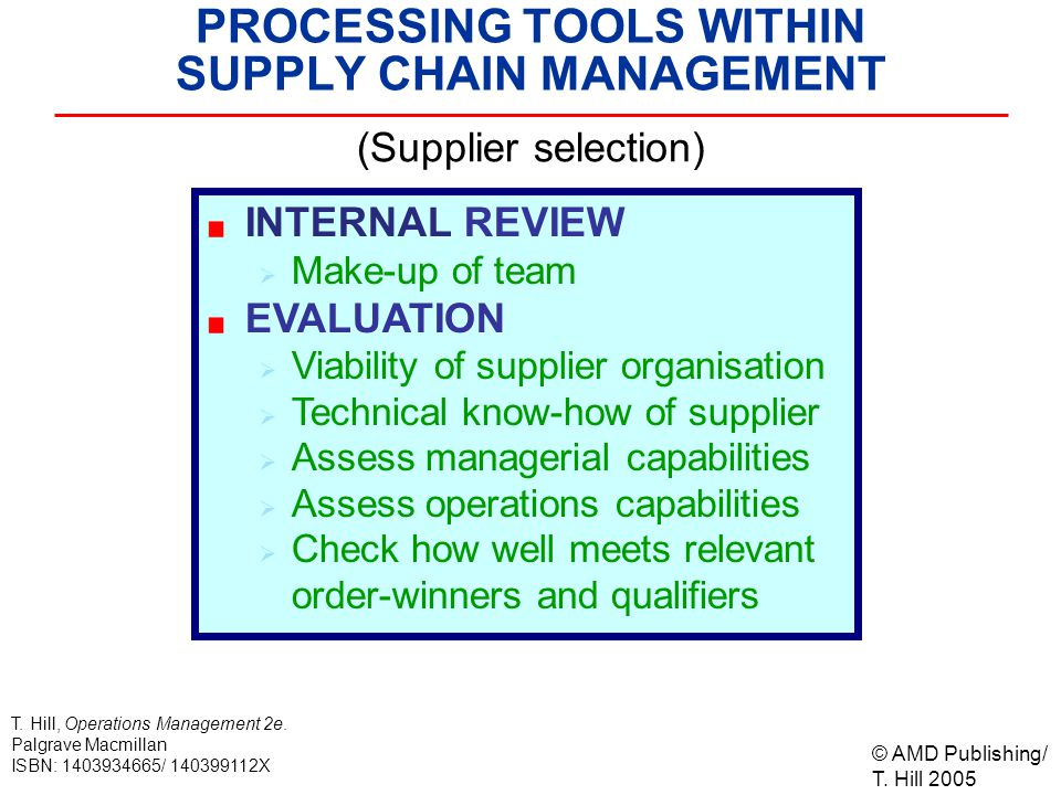 © AMD Publishing/ T. Hill 2005 T. Hill, Operations Management 2e. Palgrave Macmillan ISBN: 1403934665/ 140399112X PROCESSING TOOLS WITHIN SUPPLY CHAIN