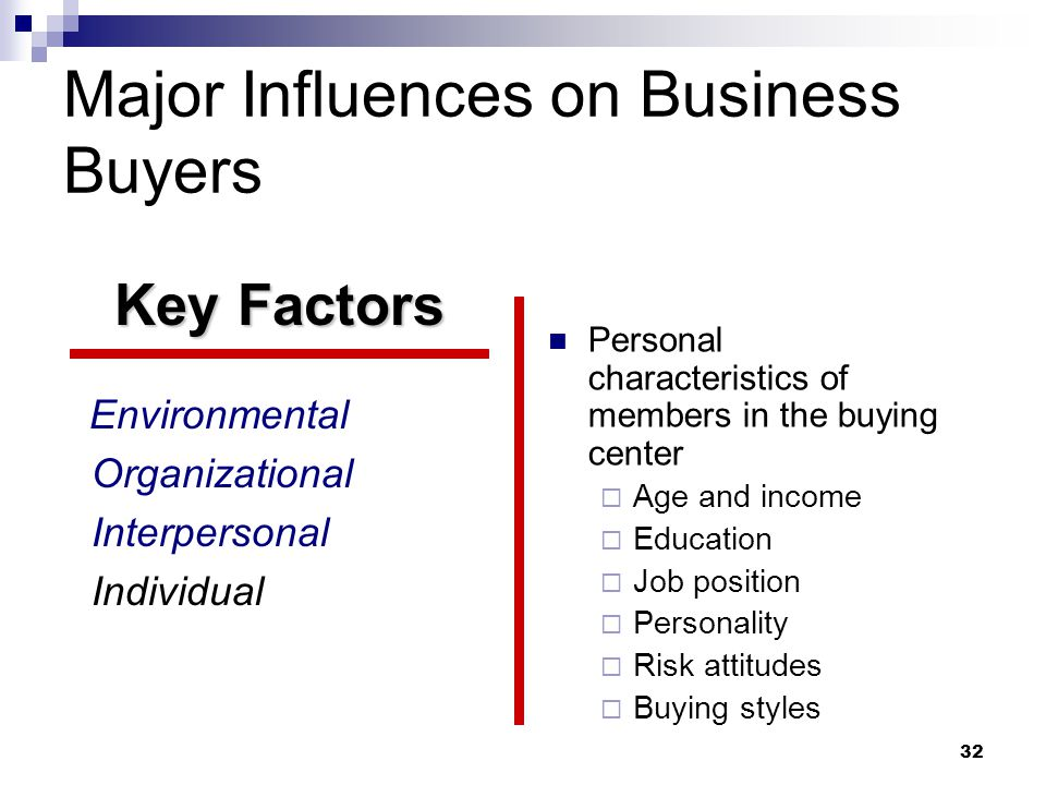 32 Major Influences on Business Buyers Environmental Organizational Interpersonal Individual Personal characteristics of members in the buying center