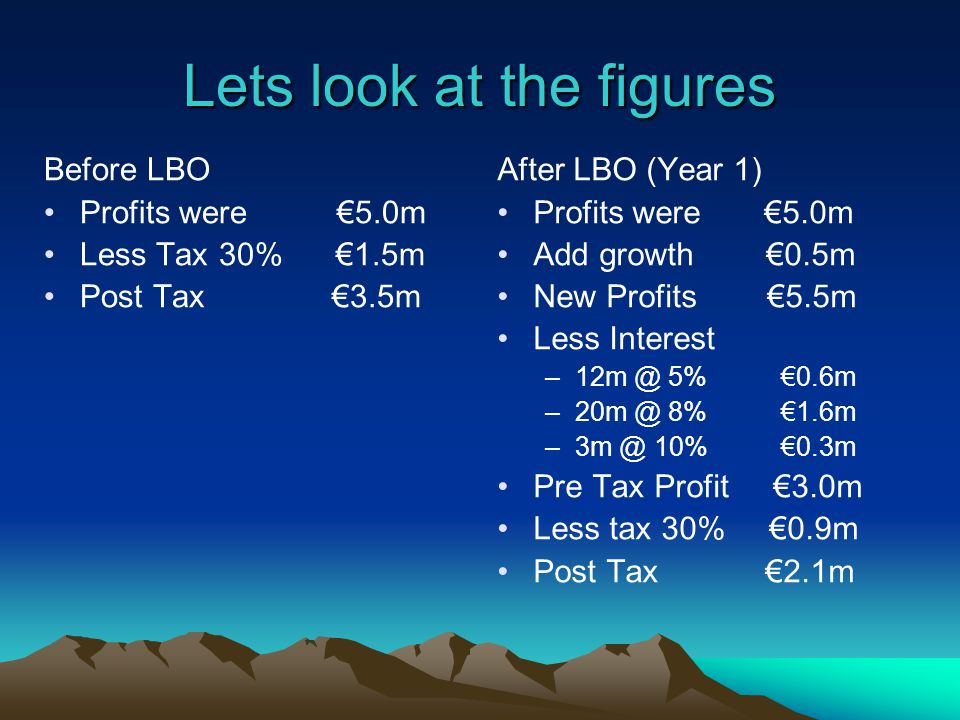 Lets look at the figures Before LBO Profits were 5.0m Less Tax 30% 1.5m Post Tax3.5m After LBO (Year 1) Profits were 5.0m Add growth 0.5m New Profits 5.5m Less Interest –12m @ 5% 0.6m –20m @ 8% 1.6m –3m @ 10% 0.3m Pre Tax Profit 3.0m Less tax 30% 0.9m Post Tax 2.1m
