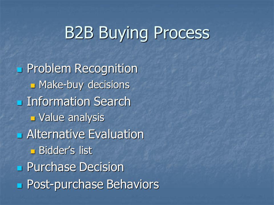 B2B Buying Process Problem Recognition Problem Recognition Make-buy decisions Make-buy decisions Information Search Information Search Value analysis