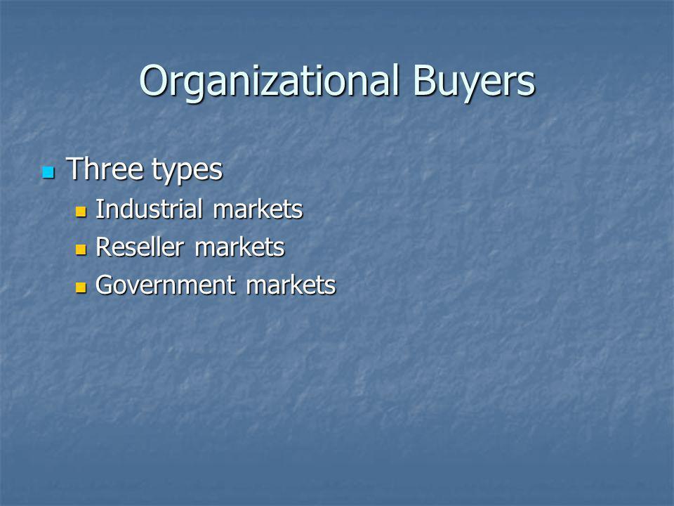 Organizational Buyers Three types Three types Industrial markets Industrial markets Reseller markets Reseller markets Government markets Government ma
