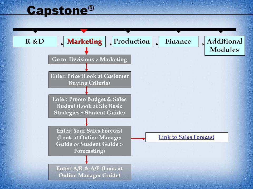 Capstone ® Marketing ProductionFinanceAdditional Modules R &D Enter: Price (Look at Customer Buying Criteria) Go to Decisions > Marketing Enter: Promo