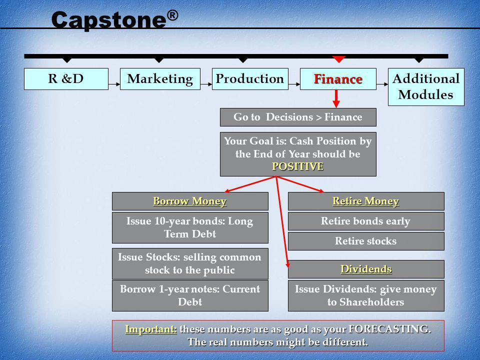 Capstone ® MarketingProduction Finance Additional Modules R &D POSITIVE Your Goal is: Cash Position by the End of Year should be POSITIVE Go to Decisi