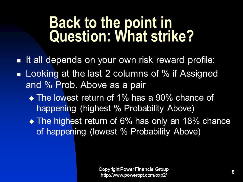 Copyright Power Financial Group http://www.poweropt.com/oxp2/ 9 What Strike based on Risk Looking at the % Downside Protection and the % If Assigned columns as a pair: The highest downside protection has the lowest return, but the stock price can fall and still win The highest return is possible at the highest strike price, but it has the lowest downside protection To achieve the highest returns requires the stock to rise in price.