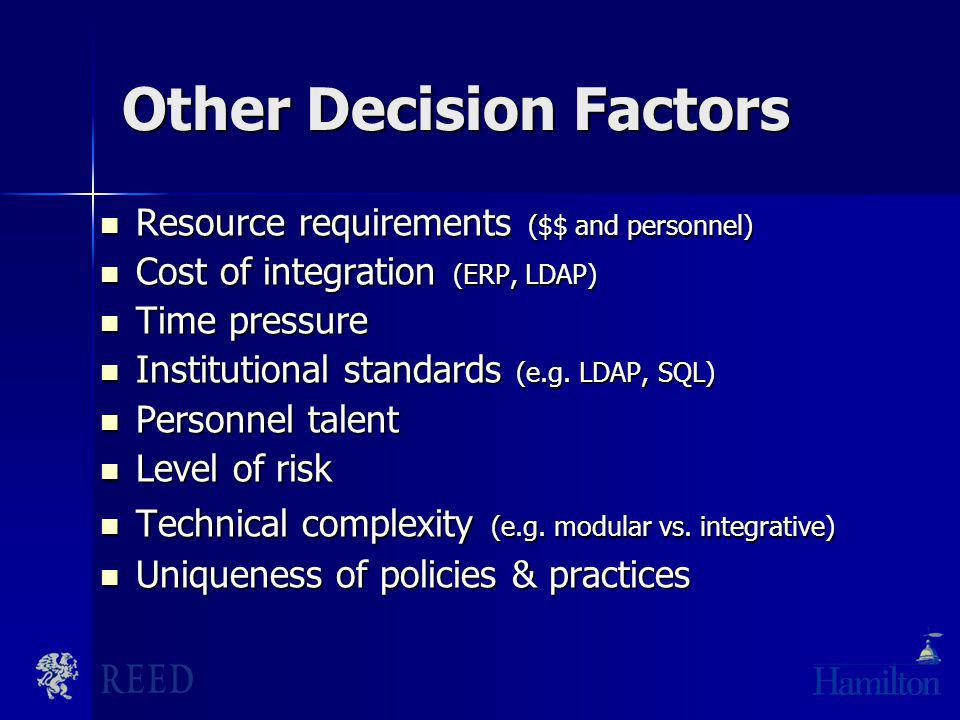Other Decision Factors Resource requirements ($$ and personnel) Resource requirements ($$ and personnel) Cost of integration (ERP, LDAP) Cost of integ