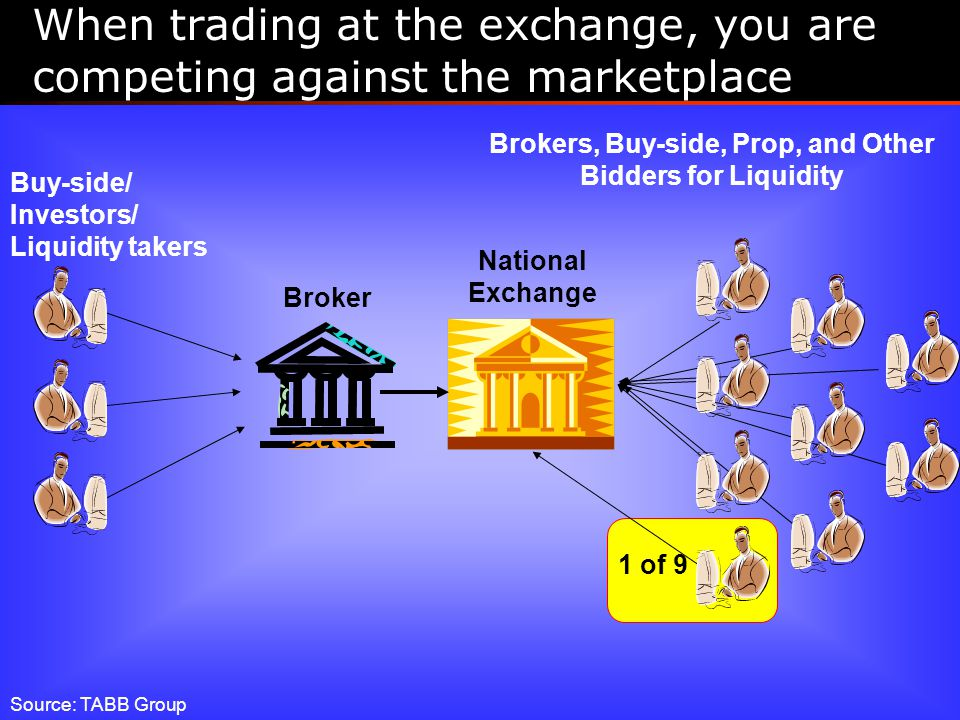 1 of 9 National Exchange Broker Buy-side/ Investors/ Liquidity takers Brokers, Buy-side, Prop, and Other Bidders for Liquidity When trading at the exc