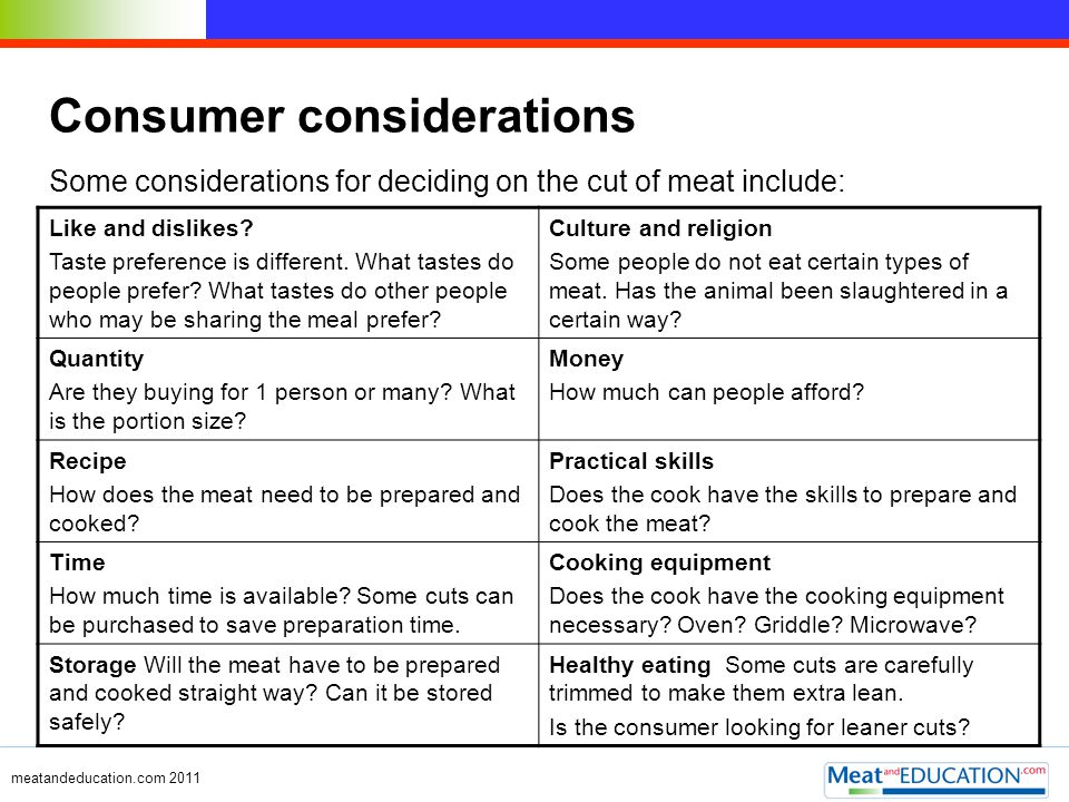 meatandeducation.com 2011 Consumer considerations Like and dislikes? Taste preference is different. What tastes do people prefer? What tastes do other