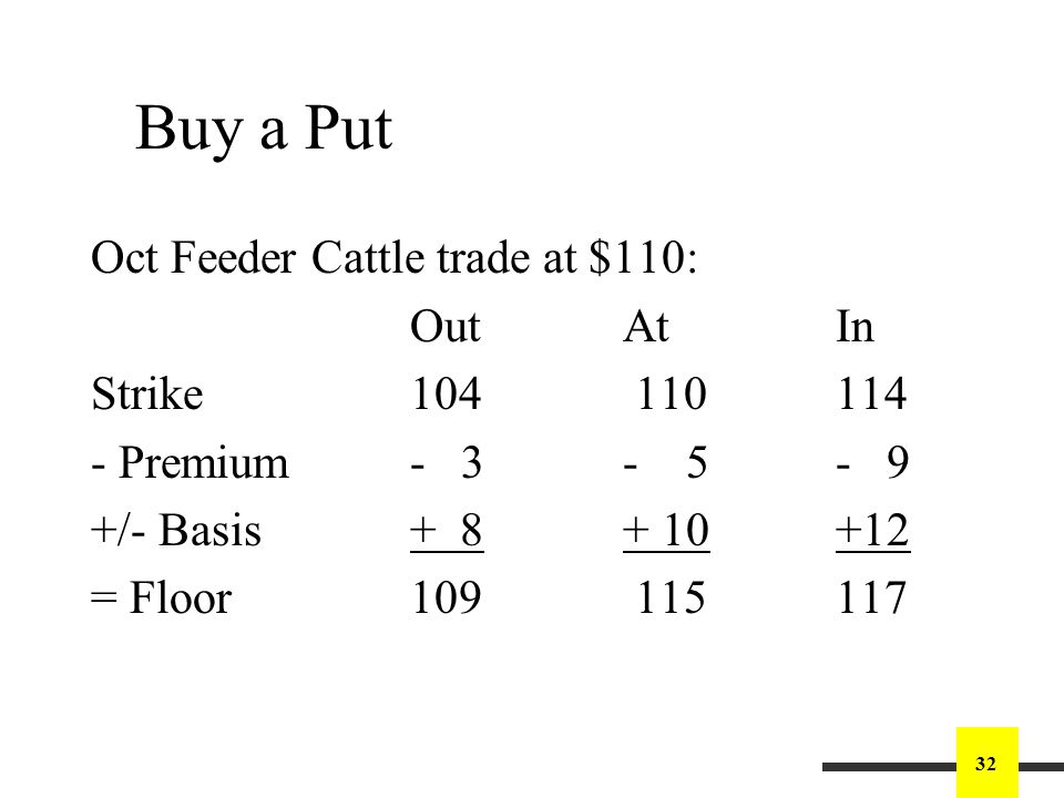 32 Buy a Put Oct Feeder Cattle trade at $110: OutAtIn Strike104 110 114 - Premium- 3- 5- 9 +/- Basis+ 8+ 10+12 = Floor109 115117
