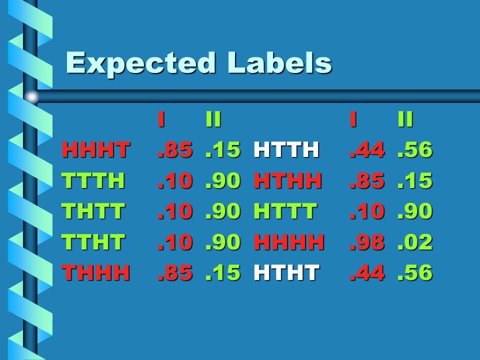 Expected Labels IIIIII HHHT.85.15HTTH.44.56 TTTH.10.90HTHH.85.15 THTT.10.90HTTT.10.90 TTHT.10.90HHHH.98.02 THHH.85.15HTHT.44.56