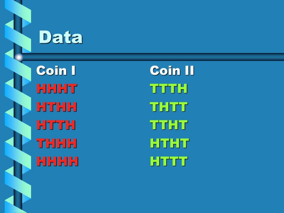 Data Coin ICoin II HHHTTTTH HTHHTHTT HTTHTTHT THHHHTHT HHHHHTTT